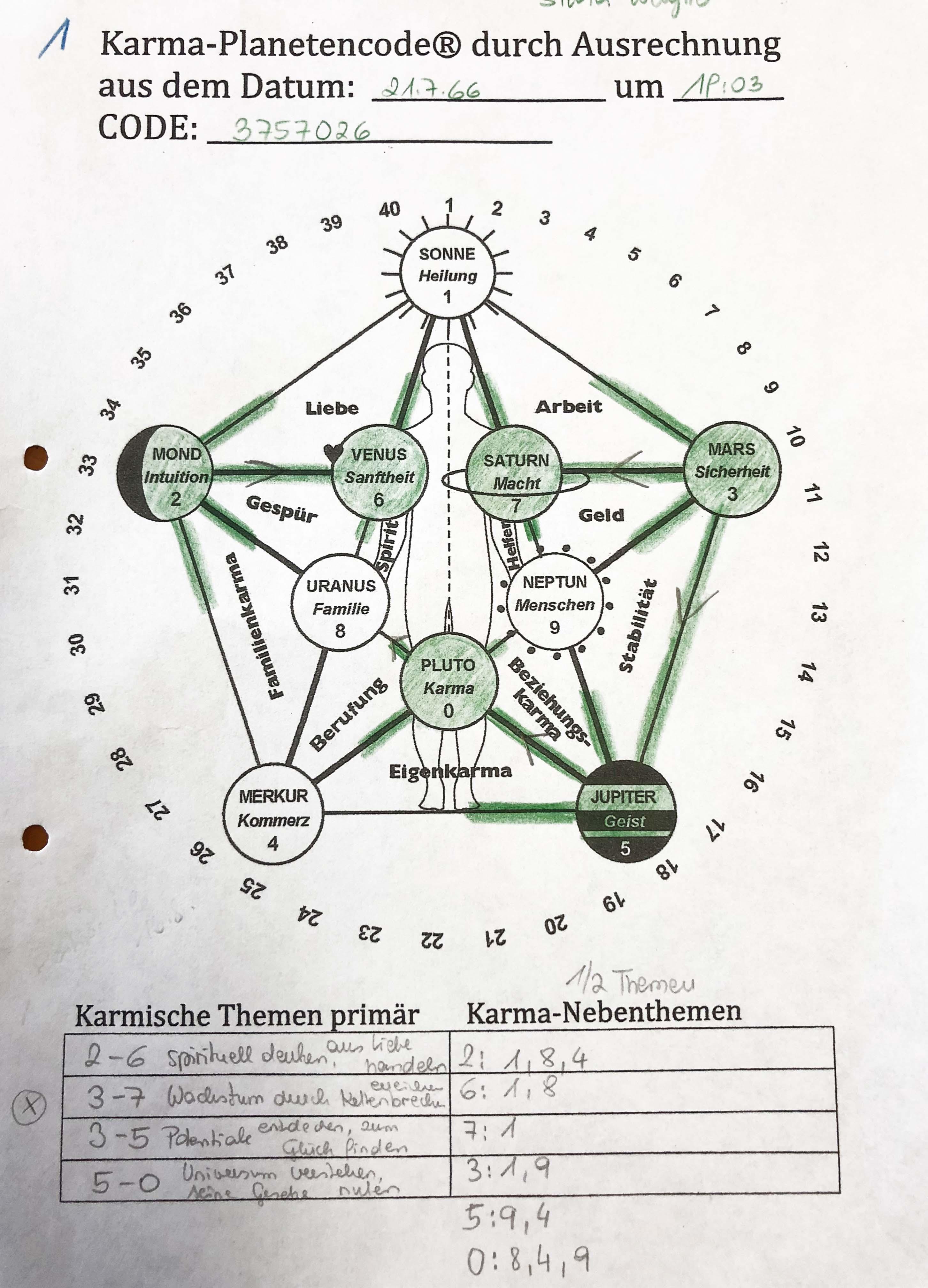 Planetencode 3